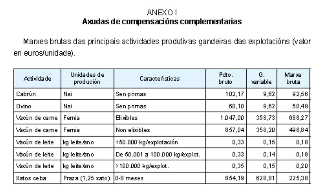 AX_2017_reposicion_gando_sacrificado_cadro_axudas