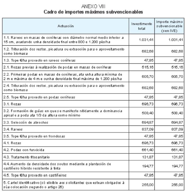 20180111_ax_acciones_silvicolas