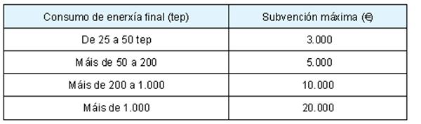 20180219_ax_aforro_enerxetico-auditoria-implantacion-xestion