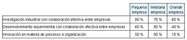 20180220_Ax_innovacion-programa-CONECTA-PEME