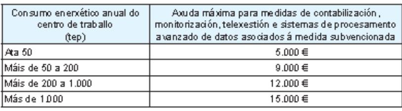 20190115_Ax_auditoria-aforro-eficiencia-aforro-enerxia