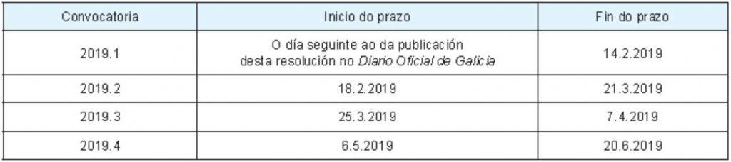 20190116_Ax-programa-RE-acciona-TIC-igape-prazo