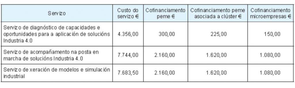 20190116_Ax-programa-RE-acciona-TIC-igape-servizo