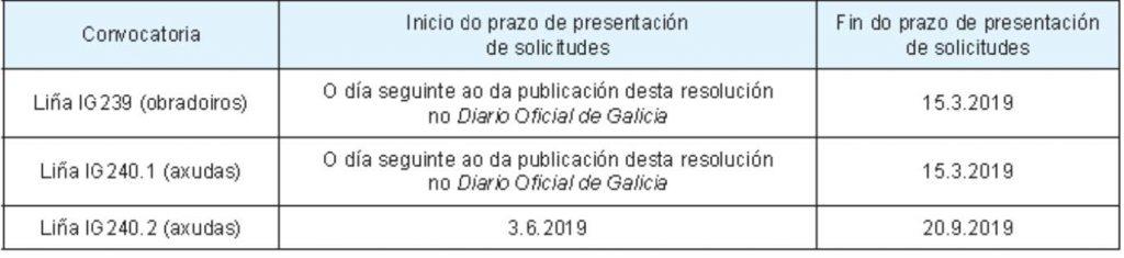 20190116_Ax_dixitalizacion_industria-4-0-feder-PRAZO