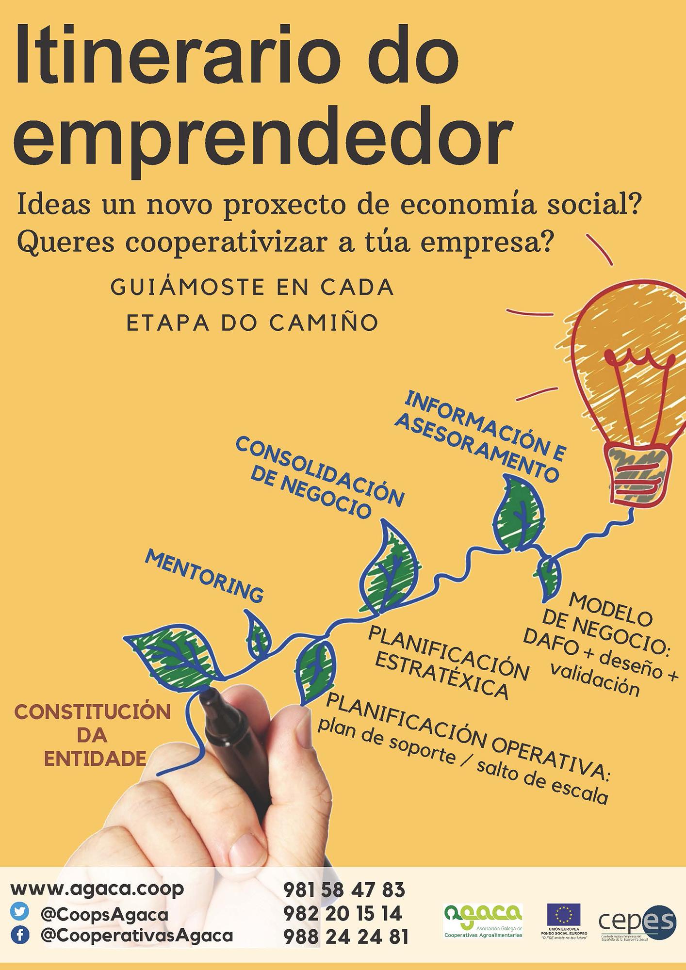 ITINERARIO DO EMPRENDEDOR: lanzamos un programa de asesoramento gratuíto para creación de cooperativas